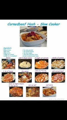 Slow cooker corned beef hash Slow Cooker Corned Beef, Corned Beef Hash, Slow Cooker Recipes, Crockpot Recipes, Cooking Recipes, Slow Cooking, Spiced Beef, Slimming World Recipes, Slow Food