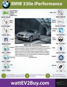 BMW 330e iPerformance Plug-In Hybrid Electric Vehicle