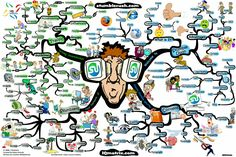 The StumbleUpon Traffic Rush mind map created by Adam Sicinski introduces you to… How To Express Feelings, Feelings And Emotions, Mind Map Art, Mind Maps, Brain Connections, Good Mental Health, Marketing Consultant, School Projects, How To Introduce Yourself