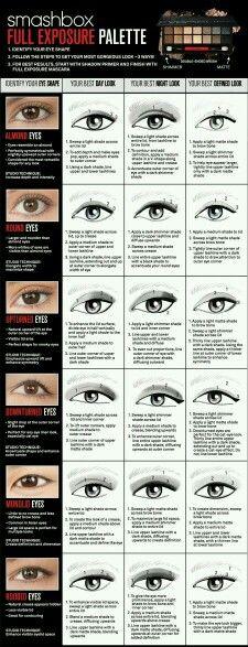 EYE SHAPES Writing (Public) Pinterest Eye shape chart, Eye