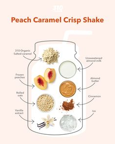 It's peach season, and what better way to celebrate than with this Caramel Peach Crisp Shake? Each sip is full of juicy flavor from clean ingredients that will satisfy your sweet tooth and nourish your body! Butter Roll, Peach Crisp, Bad Food, Unsweetened Almond Milk, Calorie Counting, Shake, Caramel, Sweet Tooth, Protein