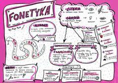 Fonetyka