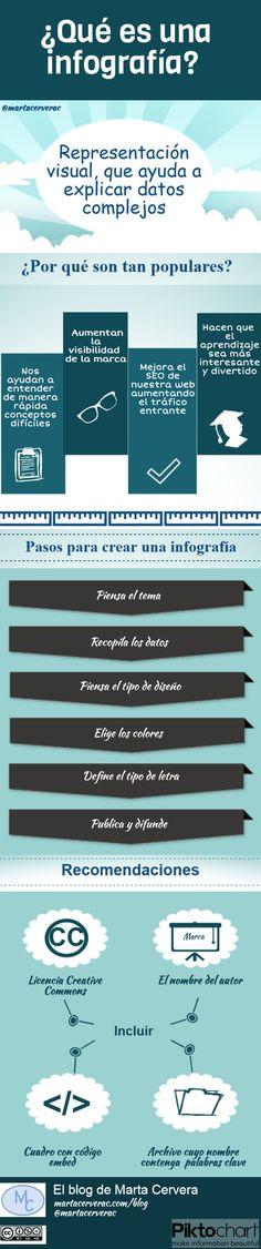 La infografía, esa gran herramienta de marketing [Infografía] - El blog de Marta Cervera