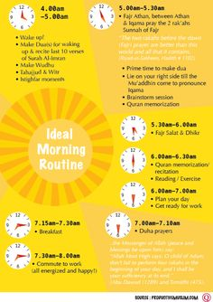 make-allah-happy:  This ideal morning will fill the rest of your day with barakah…try it!