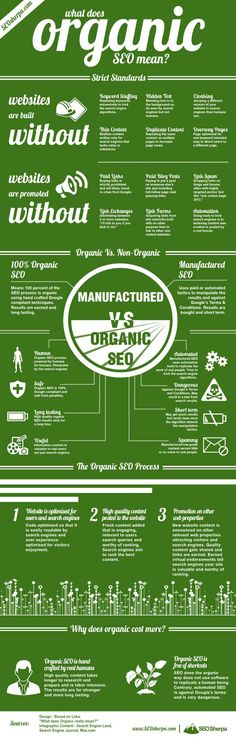 What Does Organic SEO Mean? - This is great summation of Organic SEO that every business owner should understand. What Does Organic SEO Mean? - This is great summation of Organic SEO that every business owner should understand. Inbound Marketing, Marketing Digital, Mundo Marketing, Marketing Mail, Affiliate Marketing, Marketing Website, Internet Marketing, Media Marketing, Online Marketing