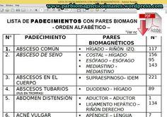 Libros par bio para Descargar - Página Jimdo de parbiomagneticoarcano Natural Teething Remedies, Spanish Classroom, Reiki, Tarot, Medicine, Health Fitness, Therapy, Angeles, Pdf