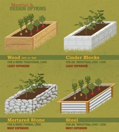 Planting on raised garden beds brings many benefits compared to planting on the ground. But the most crucial one is you can grow a garden even in a Raised Bed Garden Design, Building A Raised Garden, Raised Vegetable Gardens, Vegetable Garden Design, Raised Gardens, Vegetable Gardening, Urban Gardening Berlin, Organic Gardening, Gardening Tips