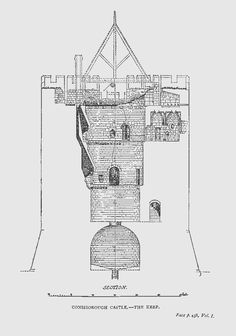 Illustration, elevation of the Keep at Conisborough castle. Medieval Life, Medieval Castle, Medieval Fantasy, Architecture Drawings, Historical Architecture, Ancient Architecture, Castle Layout, Theatrical Scenery, Medieval Fortress