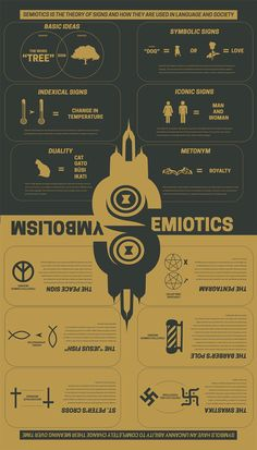 Semiotics and Symbolism Infographic
