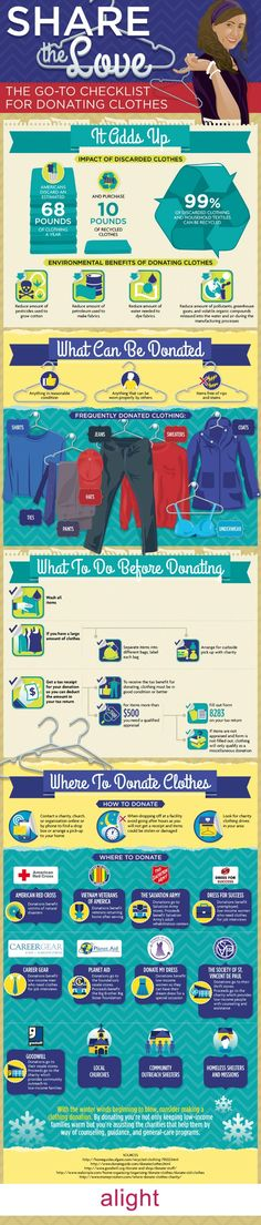 The perfect solution for all those clothes that are too small or just not worn enough! How to donate your clothes!!