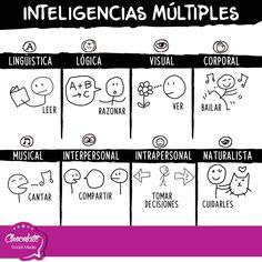 #Inteligencia #Multiple