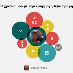 Here's a snapshot of your year in the Bible App Chart, App, Bible, Apps