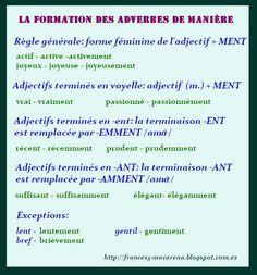 Le français à Florence: FLE : les adverbes en -ment !