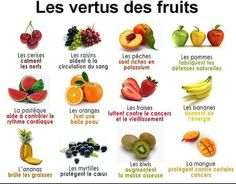 Vertus des fruits