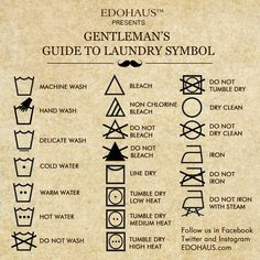 Clothes cleaning instructions symbols