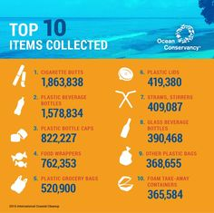 Top 10 Items Collected at the beach | Ocean Trash Infographic