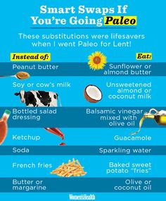 Try these smart swaps if you're going Paleo