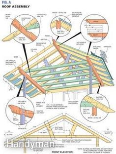 """Build an """"outdoor living room"""": http://www.familyhandyman.com/garden-structures/how-to-build-an-outdoor-living-room/view-all"""