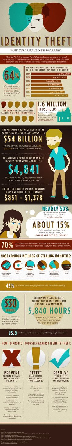 This fantastic identity theft infographic is very helpful. You will learn a lot about protecting yourself. For more information on identity theft and fraud, visit: http://www.apprisen.com/learning-center/quick-financial-tips-for-managing-money/consumer-awareness