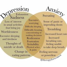 anxiety x teruk sgt but still rs letih wpun 1 tu je 😓 Health PTSD - Post Traumatic Stress Disorder Health Anxiety, Anxiety Tips, Anxiety Help, Signs Of Anxiety, Quotes About Anxiety, Anxiety Quotes Panic Attacks, Anxiety Cure, Effects Of Anxiety, Anxiety Thoughts