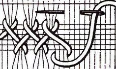 Hardanger Embroidery Stitches More Interesting web site for Punto Antico/ Drawn-thread work. Various Sources for Renaissance Italian embroidery/ drawn thread work… I. Punto Antico From Drawn-thread work has its origins in the distant past: it is carried Hardanger Embroidery, Hand Embroidery Stitches, Embroidery Techniques, Sewing Techniques, Cross Stitch Embroidery, Embroidery Patterns, Cross Stitches, Smocking Patterns, Weaving Patterns