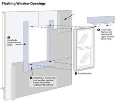 Selecting Energy Efficient Windows and Saving Energy    Your windows typically provide you with a view, ventilation, shelter, and light. They may also be costing you energy loss, dollars, and comfort. Some U.S. homes have single-glazed (one glass layer) windows. Homeowners with single-glazed windows may choose to add storm windows, or to replace them with new double-glazed windows with high-performance glass.