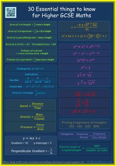 30 Essential things to know for your GCSE Higher Maths Paper Maths Algebra Formulas, Gcse Maths Revision, Science Revision, Math Formula Chart, Geometry Formulas, Math Tutorials, Math Charts, Math Notes, Math Resources