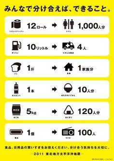 2011 日本大地震 物資分配圖示