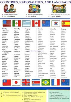 COUNTRIES, NATIONALITIES AND LANGUAGES - Pictures dictionary - Repinned by Chesapeake College Adult Education Program. Learn and improve your English language with our FREE Classes. Call Karen Luceti 410-443-1163 or email kluceti@chesapeake.edu to register for classes. Eastern Shore of Maryland. . www.chesapeake.edu/esl