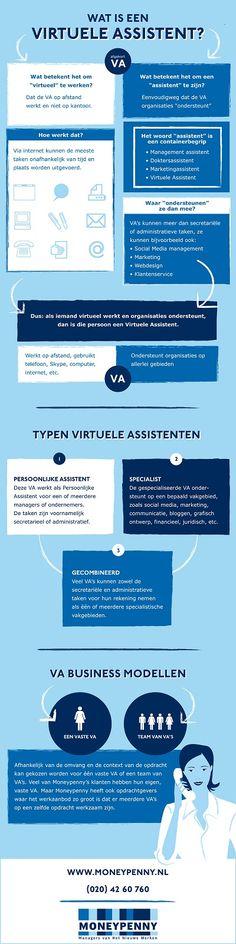 Wat is nu eigenlijk een Virtueel Assistente??? Hier een (korte) uitleg...