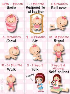 Ages and Stages of Child Development.  It is cool because it tells you what you need to be ready for.