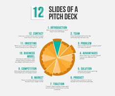 Pitch Deck Pie