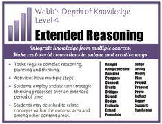 Webb's Depth of Knowledge Posters | Robert Kaplinsky - Glenrock Consulting  Level 4