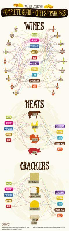 Infographic combinaties met kaas