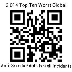 "2.014 Top Ten Worst Global Anti-Semitics/Anti-Israel Incidents #Isis 2.014 was the year of ISiS, of ""Lone Wolf"" terrorism, of target ed murder and rape of Jewish citizens in European democracies , of pro-hamas sentiment reverbeting on the streets of Europe and American university campuses"