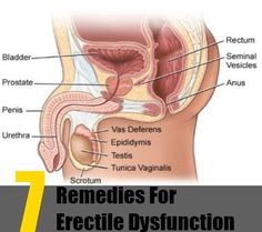 Erectile dysfunction or ED is a harmless disorder that can cause extreme stress and can lead to a few other health disorders such as diabetes ...