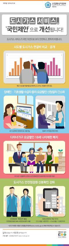 [인포그래픽] 도시가스 서비스, 국민제안으로 개선됩니다!