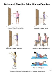 #ShoulderDislocation Exercises with #illustrations.  Repinned by myPTsolutions.  Follow us at pinterest.com/mypsolutions