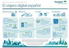 Perfil del viajero digital español 2017. #Infografía