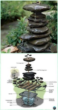 DIY Rock Fountain Instruction - DIY Fountain Landscaping Ideas & Projects
