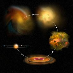 Early Stage of Star Formation