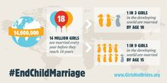 Did you know, that around the world, 1 in 3 girls in developing countries are married before they are 18 years old? #endchildmarriage #girls #women
