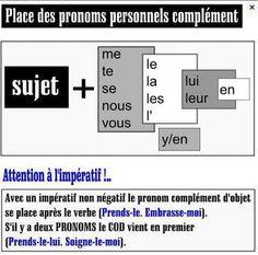 Pronoms complements