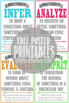 Critical Thinking Skills Posters