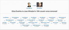 Joss Whedon Talks Screenwriting