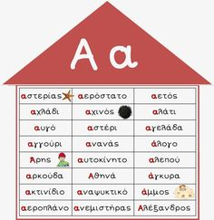 2: Η παρέα μέρος 1ο Alphabet Activities, Educational Activities, Learning Activities, Activities For Kids, Alphabet Wall Art, Greek Alphabet, Greek Quotes, Greek Sayings, Learn Greek