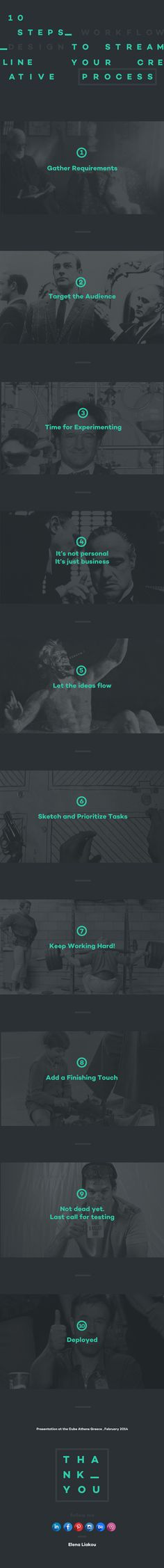10 STEPS TO STREAMLINE YOUR CREATIVE PROCESS by Elena Liakou, via Behance