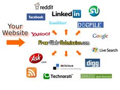Free Search Engine Submission & URL Submission, Submit your website to Top Search Engines for Free.