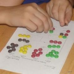 Use M&M's to determine genetic traits, extract DNA from a strawberry using normal household materials, create edible DNA strands using marshmallows and licorice, design dog breeds as you select alleles, and more in this fun lesson on Genetics! Use...
