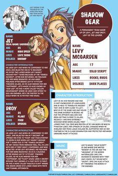 Levi,Jet and Droy